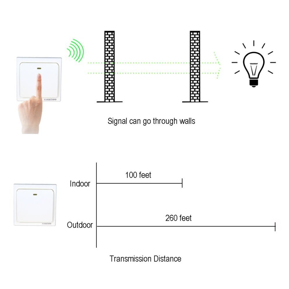 acegoo wireless wall switch, self-powered kinetic switch no wiring no  battery required remote